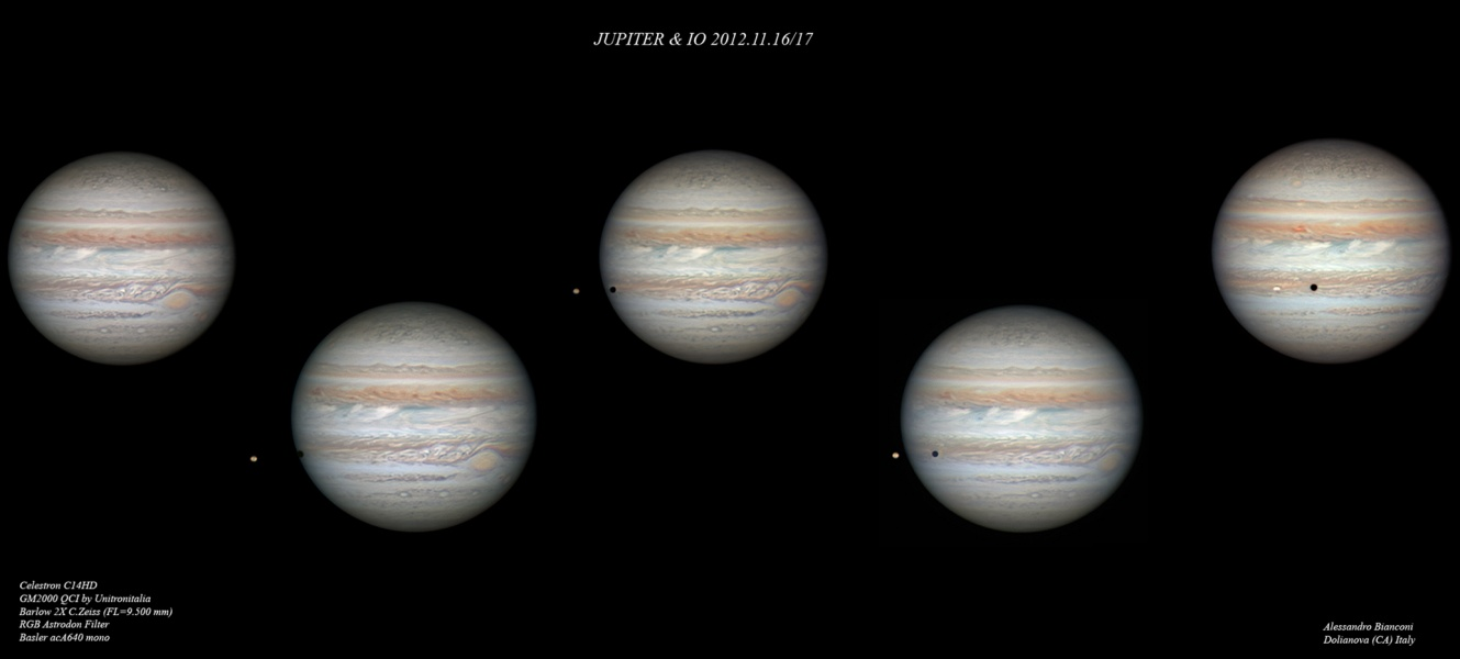 Jupiter dan Io
