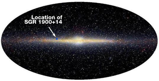 Magnetar en el cielo