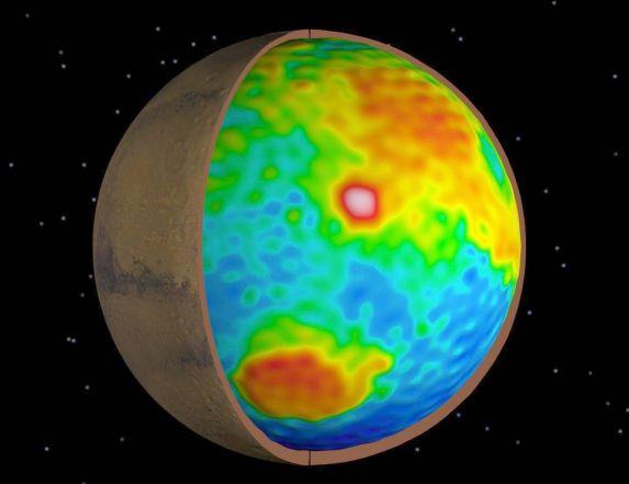 Dentro de Marte