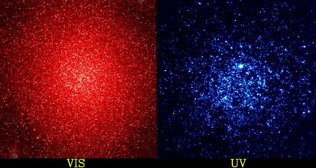 El Cúmulo Globular Omega Centauri