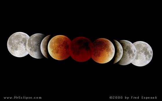 El primer eclipse del Tercer Milenio