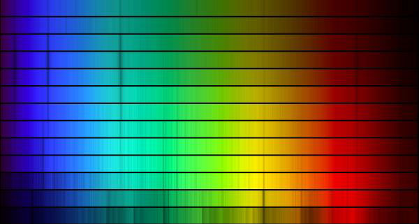 Stellar Spectral Tipos OBAFGKM