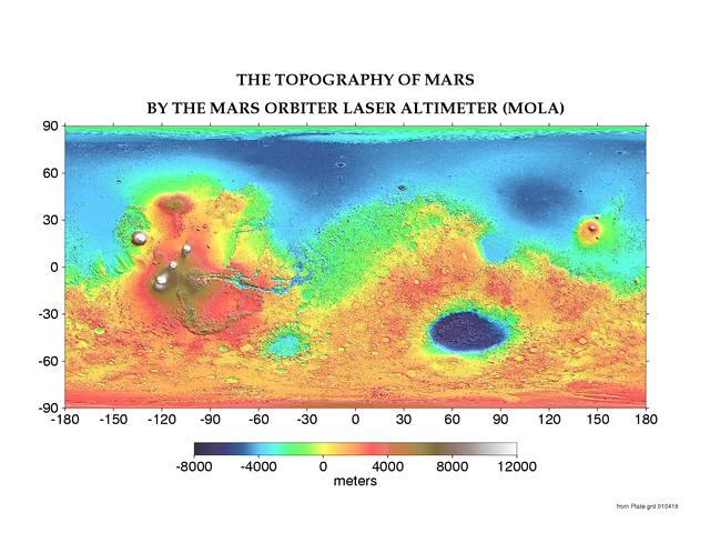 La Topografía de Marte