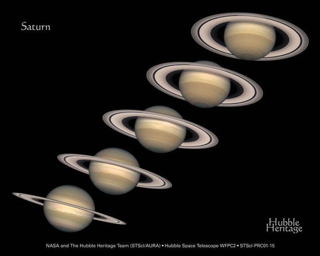 Las Estaciones de Saturno