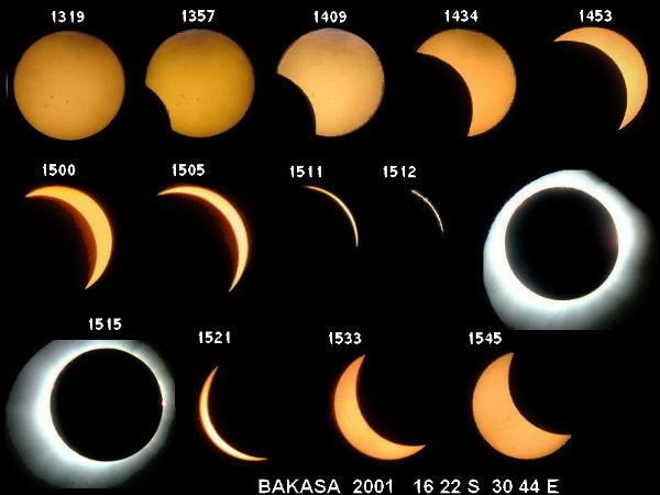 La Secuencia del Eclipse de Bakasa