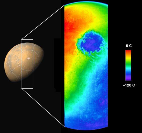 THEMIS de Marte