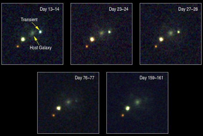 Explosión de Rayos Gamma, Supernova