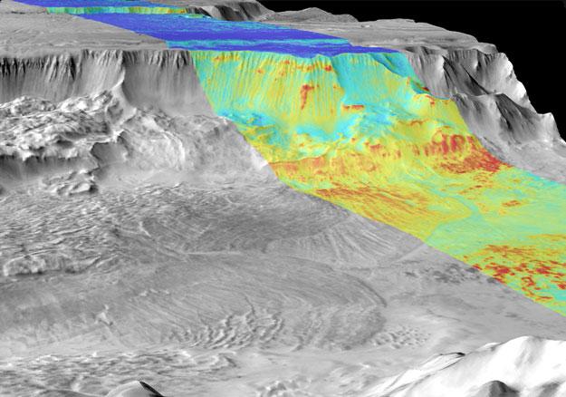 Noche y día en Melas Chasma, Marte