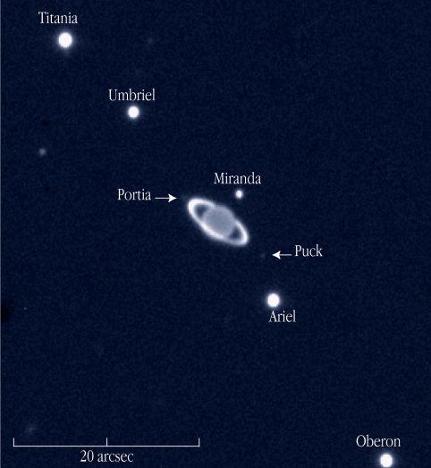El Planeta Anillado Urano
