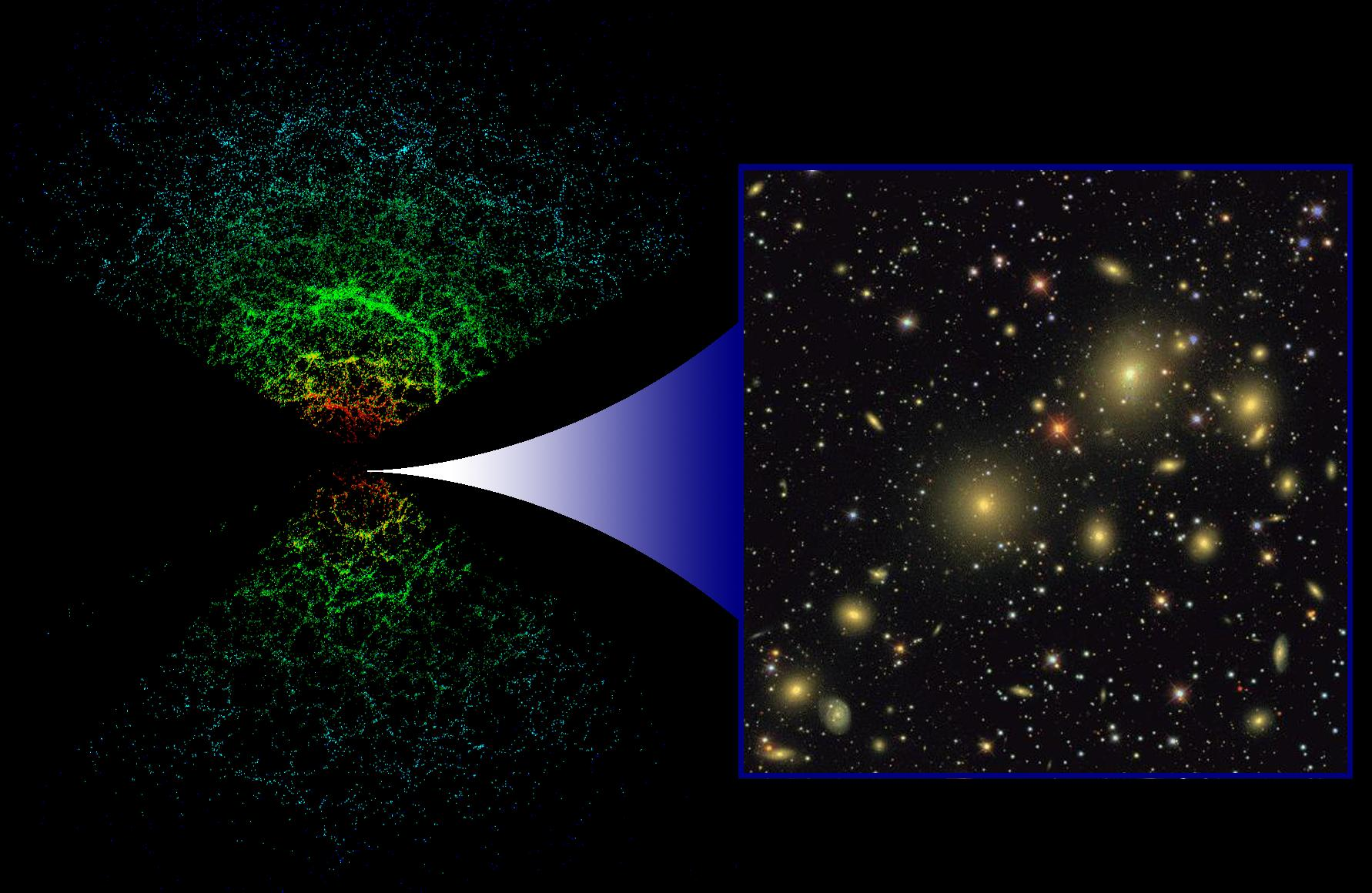 APOD 2003 October 28  The SDSS 3D Universe Map