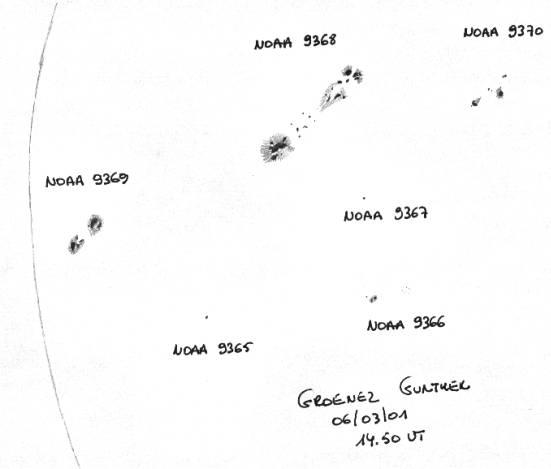 Islas en la Fotósfera
