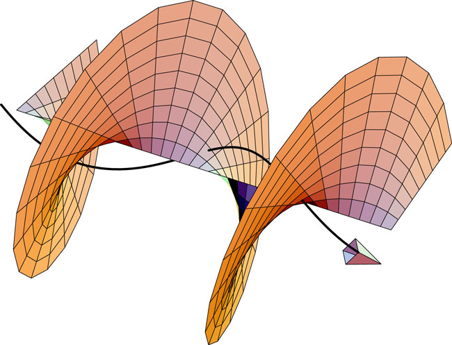 «Витая» волна позволяет передавать информацию со скоростью 2,5Тбит/с