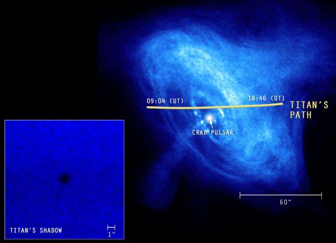 Los rayos X de Titán
