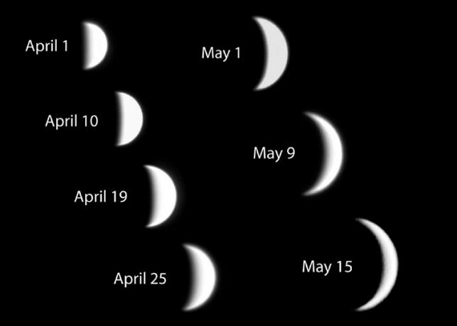 Fases de Venus