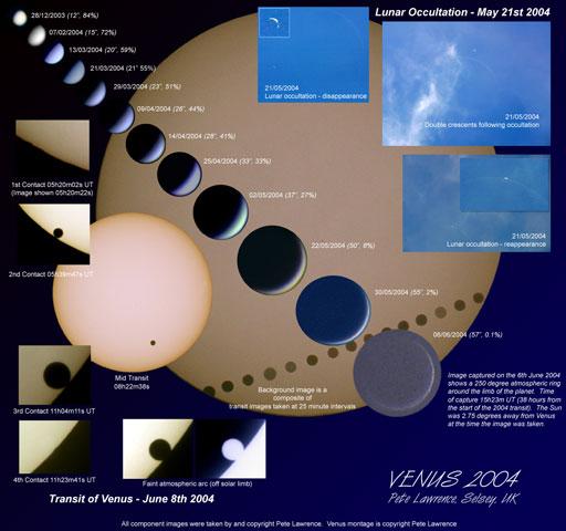 Un Raro Eclipse Solar Anular Venusino