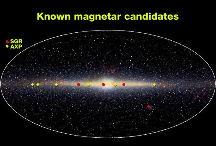 Magnetars en el cielo
