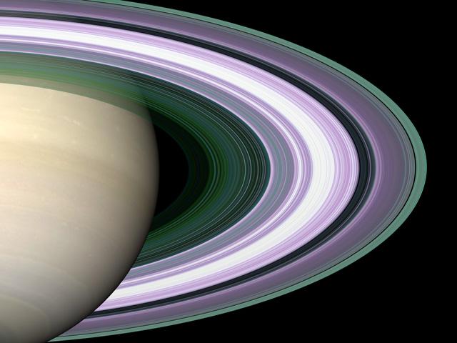 Tamaños de partículas en los anillos de Saturno