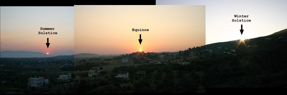 La salida del Sol según las estaciones