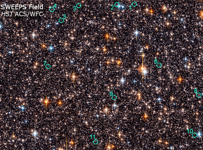 "El campo ""barrido"" del Hubble (The Hubble SWEEPS Field)"