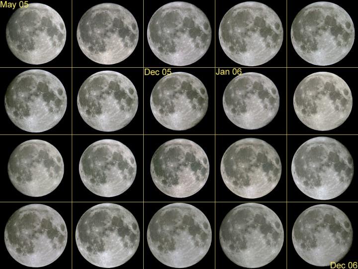 Veinte lunas llenas