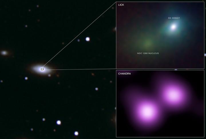 SN 2006GY: La Supernova más brillante