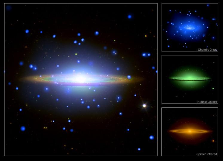 La galaxia del Sombrero a lo largo del espectro