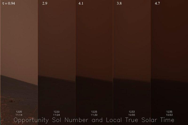 Las tormentas de polvo globales amenazan a los rovers en Marte