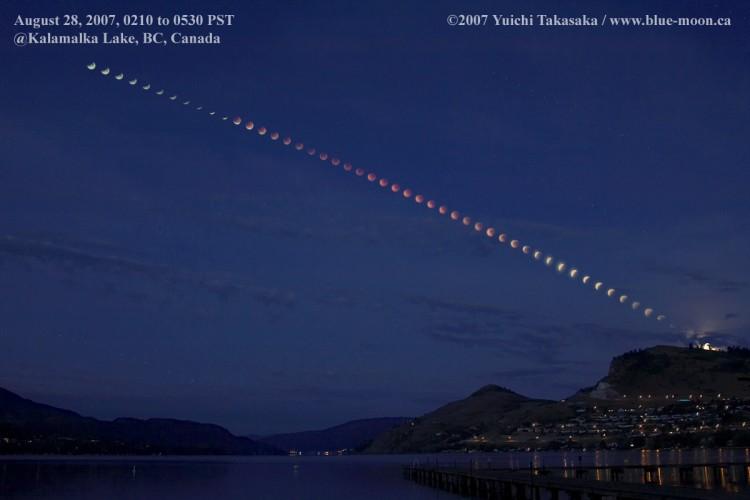Eclipse en el Lago Kalamalka