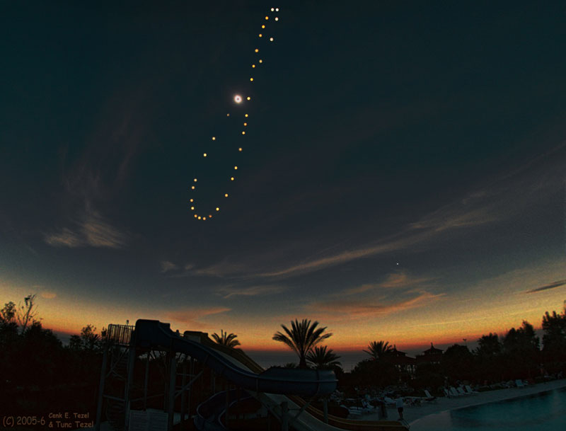 Tutulema: un analema de eclipse solar