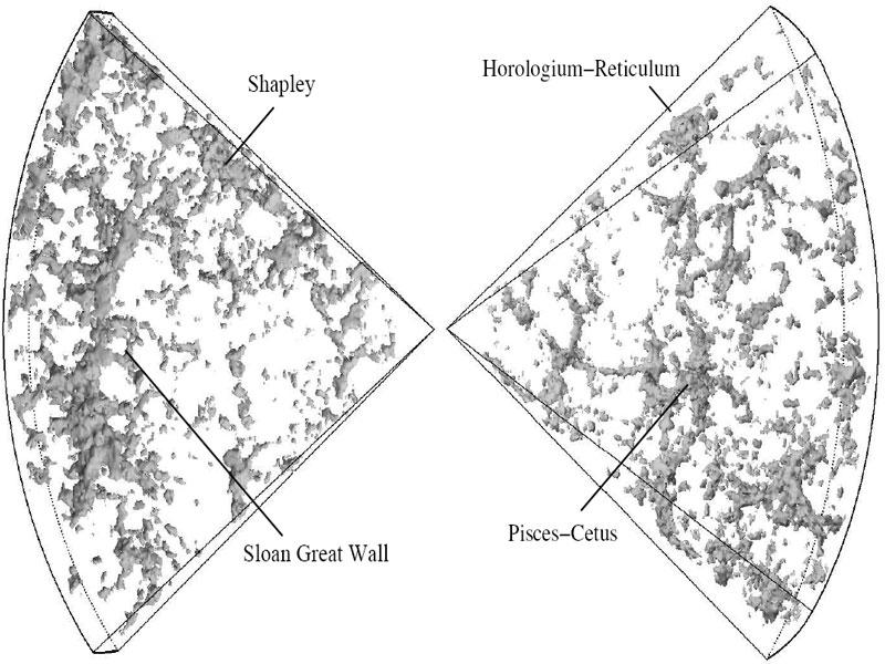 La Gran Muralla de Sloan: ¿la estructura más grande conocida?