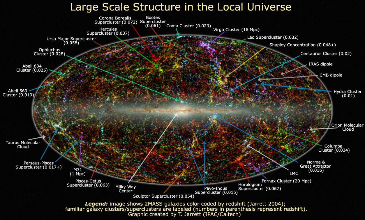 The Universe Nearby   Large-scale structure in the Local Universe APOD    Our Universe Map