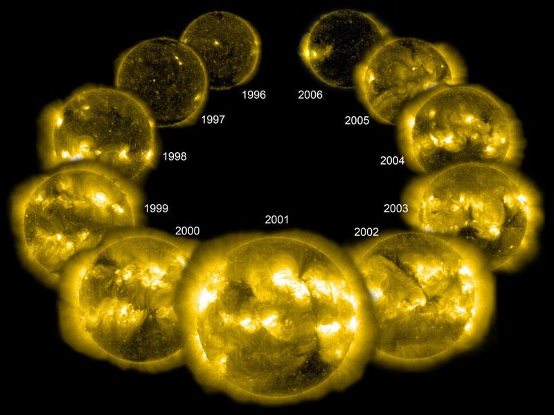 Un ciclo solar completo del SOHO