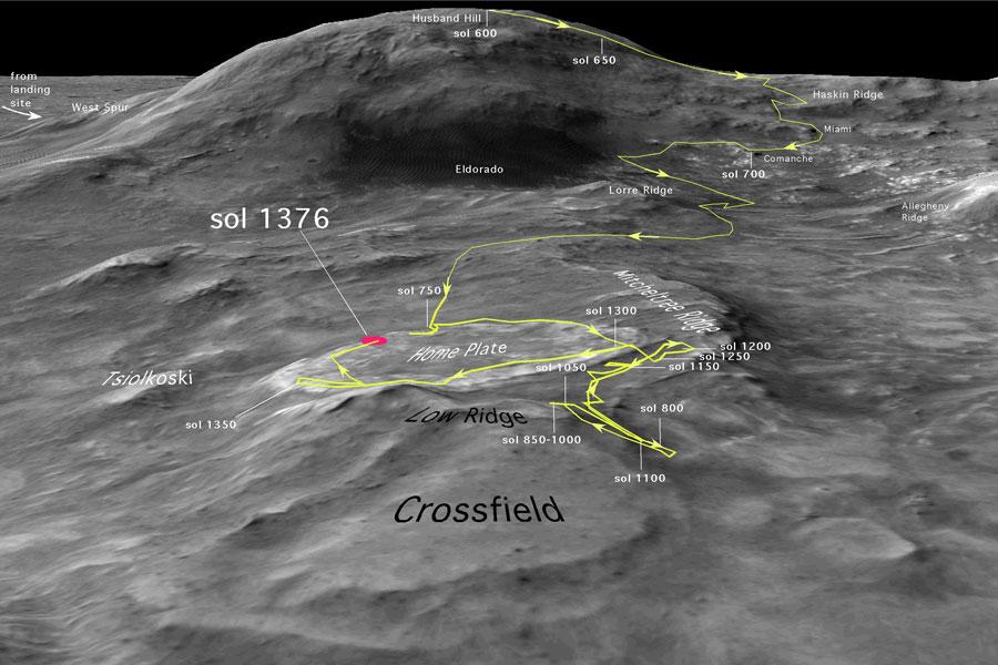 Spirit se prépare à passer l'hiver sur Mars
