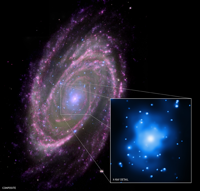 nasa pictures of black holes - photo #13