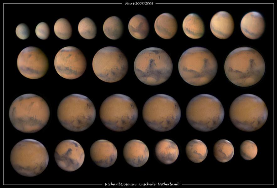 Cambios de Marte angulares