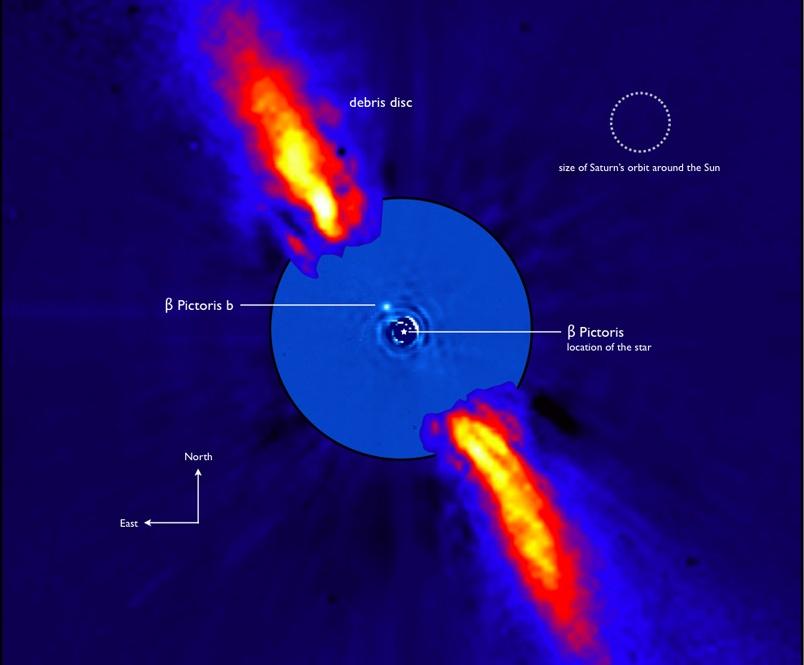 Probablemente un Planeta para Beta Pic