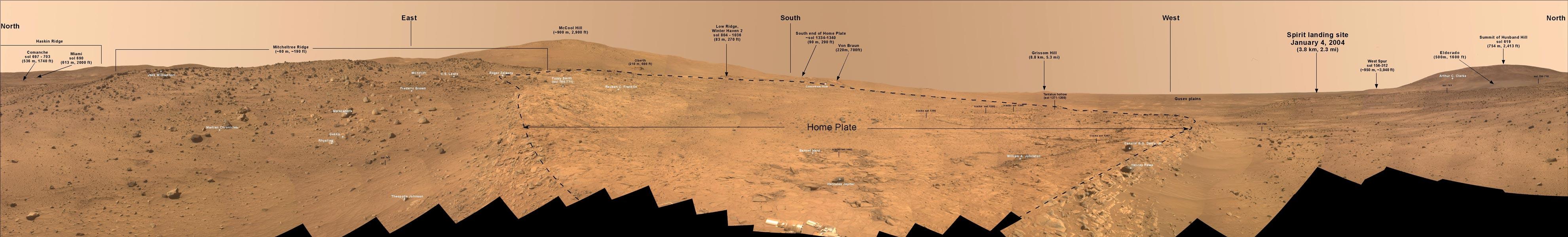 Panorámica de Bonestell desde Mars