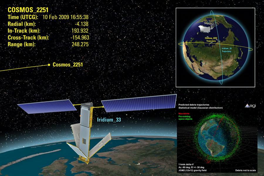 Satélites colisionan en una órbita baja terrestre