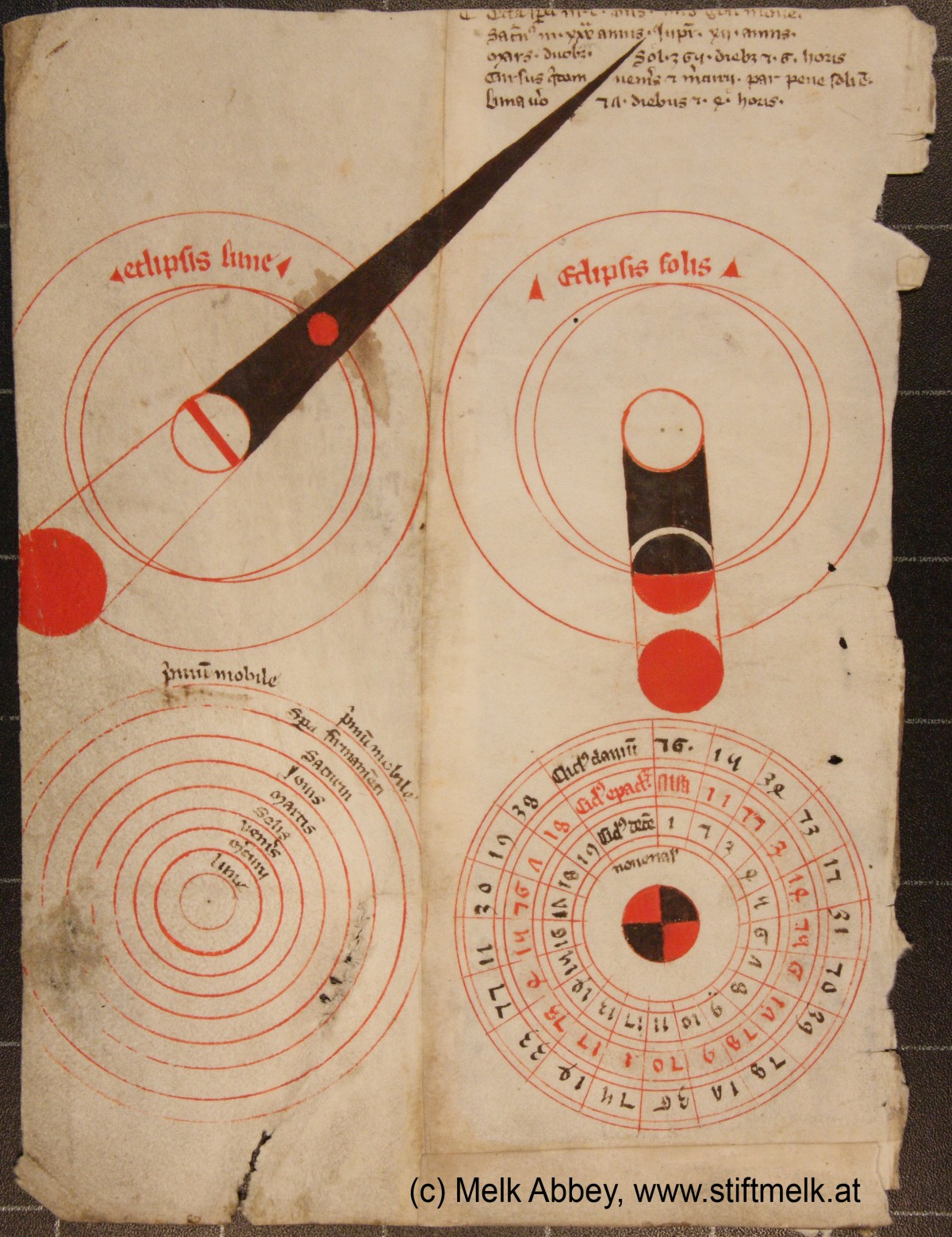 Medieval Astronomy from Melk Abbey. Credit: Paul Beck (Univ. Vienna), Georg Zotti (Vienna Inst. Arch. Science). Copyright: Library of Melk Abbey, Frag. 229