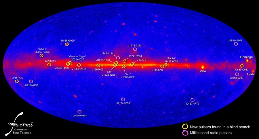 Los púlsares de rayos gamma de Fermi