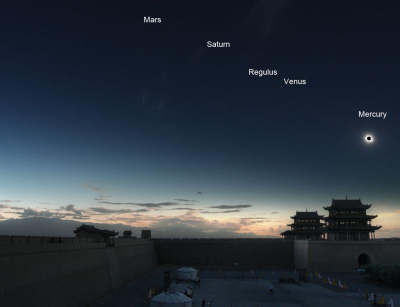 Planetas, Gran Muralla y un Eclipse Solar