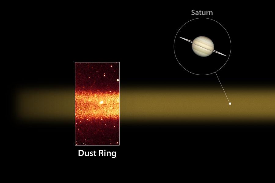 Descubierto anillo gigante de polvo alrededor de Saturno