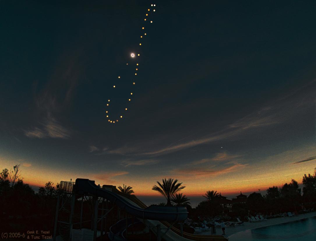 noon solar astronomy - photo #49