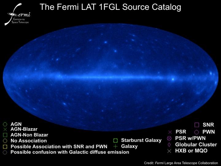El Fermi cataloga el cielo en rayos gamma