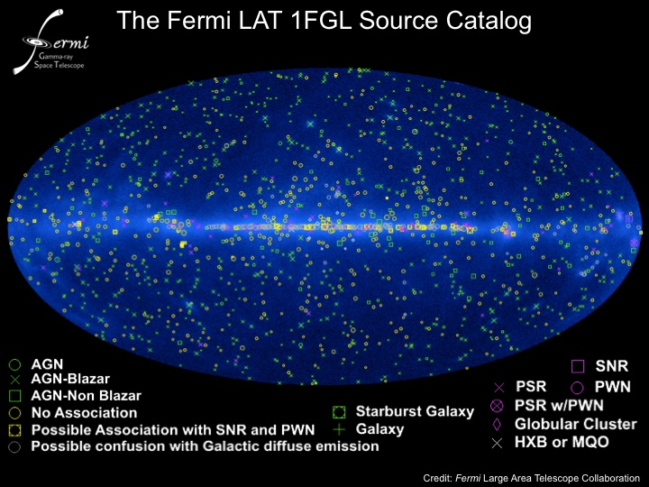 The Fermi LAT 1FGL Source Catalog (NASA's Atronomy Picture of the Day - March 18, 2010)