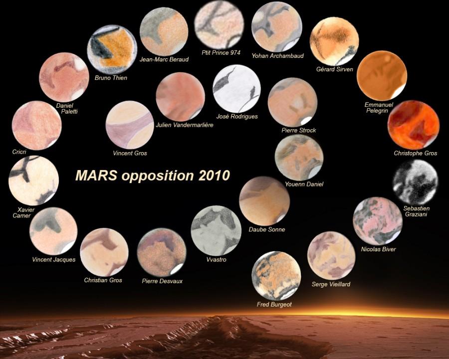 Las Caras de Marte