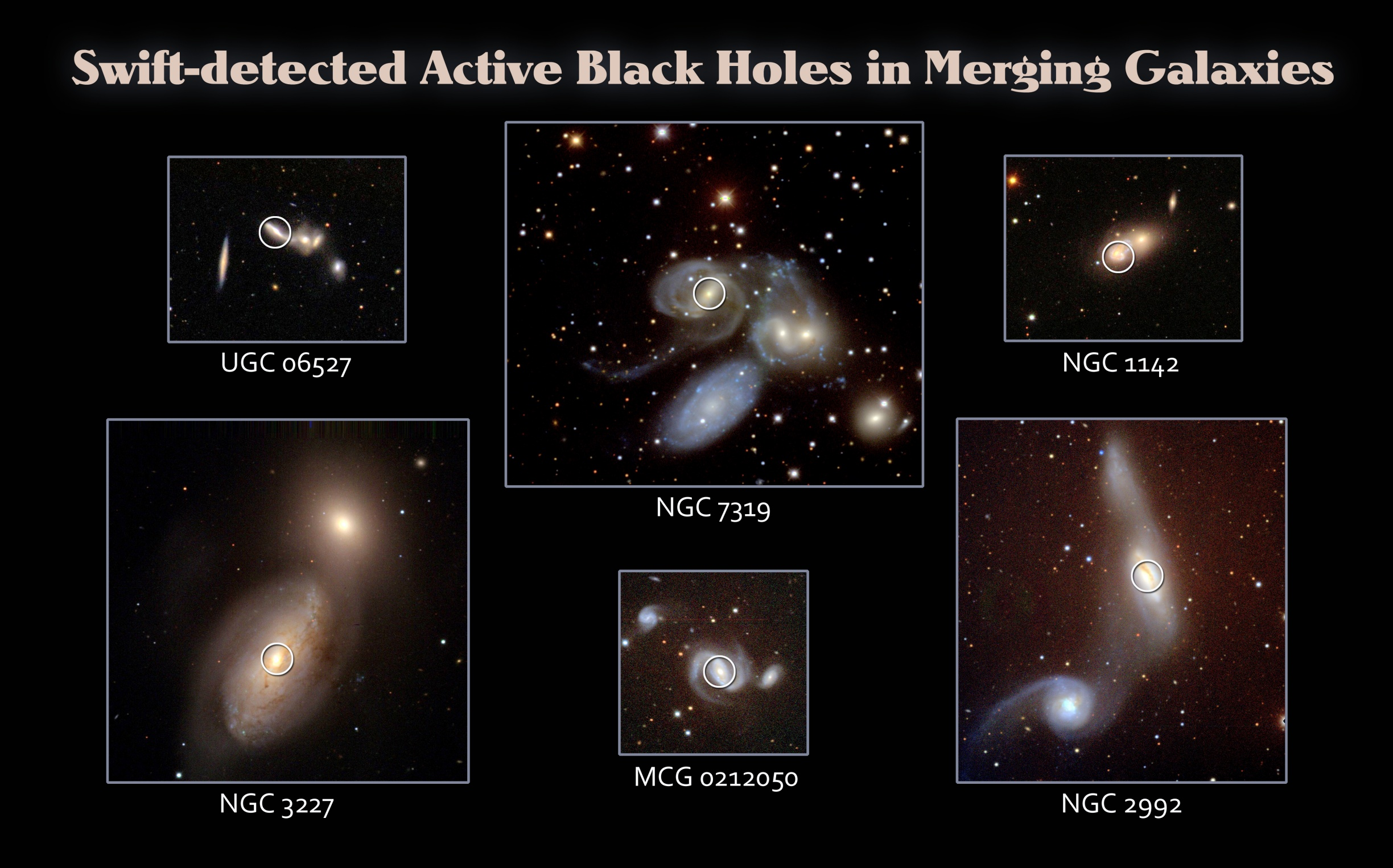 an explanation of the presence of black holes in the universe Black holes are basically game over, man, for anything that gets too close to them, but they aren't invincible in fact, they're always in the process of self-destructing we'll look at how they.