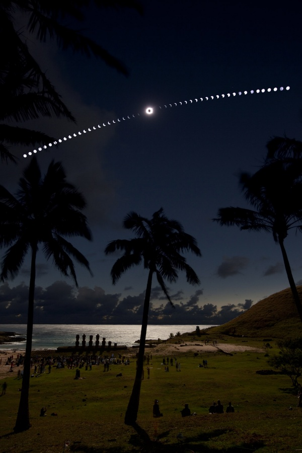 Eclipse en la playa