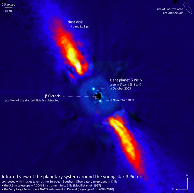 Planeta gigante en Beta Pictoris