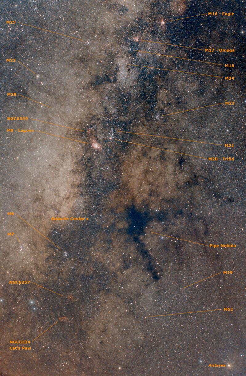 Centro galáctico anotado